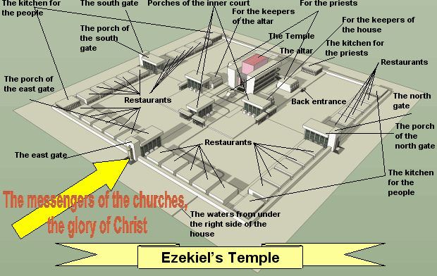 Ezekiel's Temple. A 3D model of Ezekiel's Temple.